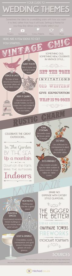 Your Guide to Wedding Themes