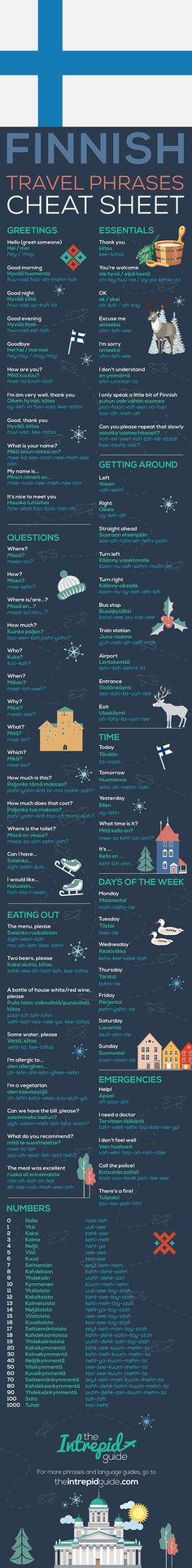 Going to Finland? Learn how to say 'hello', 'please', and 'thank you' in Finnish (Suomi) plus other common phrases in Finnish that will impress the locals. Best Travel Quotes, Travel Advice, Travel Tips, Travel Ideas, Travel Destinations, Best Language Learning Apps, Learn A New Language, Language Study, Finnish Language