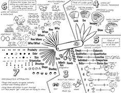 Dan Roam's Back of the Napkin « Doodle Revolution