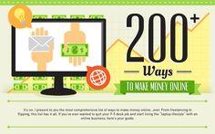 200+ ways to make money online