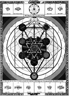 A. T. Mann -Mandala based on major religious, philosophical and cosmological systems created and organized using the square and the circle, relating to the astrological sign of Capricorn by its quality, numerology and symbolism, 1976.