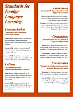 Standards for Foreign Language Learning - The 5 C's. (http://creativelanguageclass.files.wordpress.com/2013/04/20130415-141039.jpg)