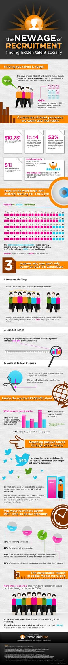 How to Find Top Tech Talent on Social Media. Recruitment professionals, you'll enjoy this one.