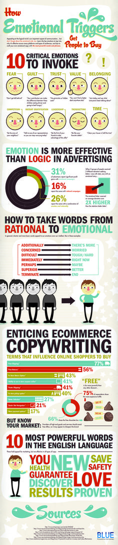 How Emotional Triggers Get People to Buy and Spend More Money #infographics