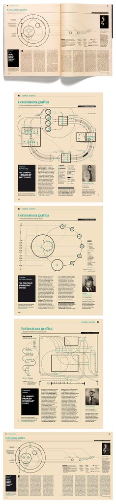 Letteratura Grafica Published on IL – Intelligence in lifestyle http://www.francescofranchi.com/projects/infographics
