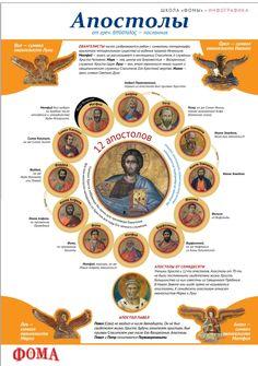 Мобильный LiveInternet Апостолы (инфографика) | Bo4kaMeda - То, что время пощадило, то, что память сберегла |