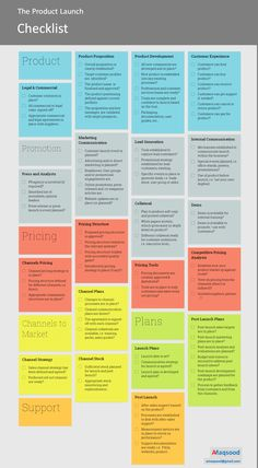 The Ultimate Product Launch Checklist [Infographic]