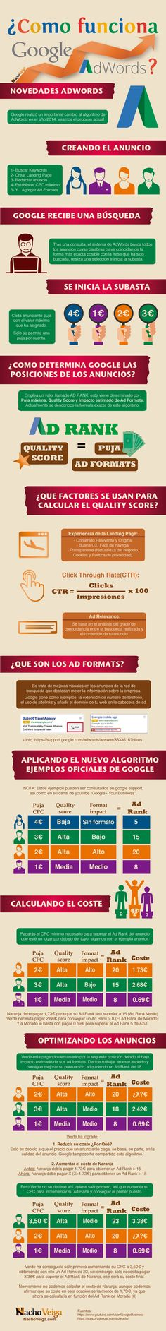 Cómo funciona Google Adwords #infografia #infographic #marketing