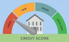 Credit Scores:  You gotta deal with them.    Regrettably credit scores have taken on a dramatically inflated role in our world but until you reach the Holy Grail of paying cash for homes and being self insured rendering your score irrelevant it behooves you to keep it in shape.  What increases or