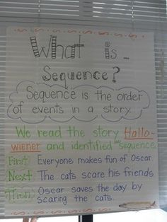 Some great anchor charts for the classroom   # Pin++ for Pinterest #