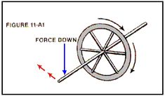 Zero-point energy extraction is based on permanent magnets. How is a magnet able to generate force continuously? Is it violating the law of the conservation of energy? Magnetic Generator, Gravity Waves, Zero Point Energy, Motor Generator, Kinetic Energy, Magnetic Field, Quantum Mechanics, Nikola Tesla, Teaching Science