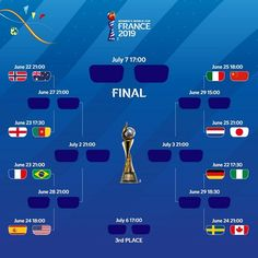 Find schedule, fixtures, match timings, venue for 2019 FIFA Women's World Cup round of 16 matches for sixteen teams from 22 to 25 June. Germany Vs Italy, Germany Vs Sweden, Soccer Match, Play Soccer, Fifa App, Fixed Matches, Team Schedule, Football Predictions, Fifa Women's World Cup