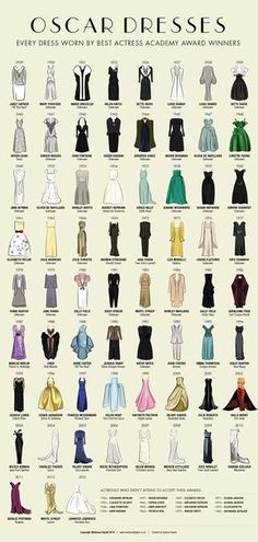 London-based media agency Mediarun Digital has released an eye-popping graphic of every Oscar dress worn by the Academy Award winners for Best Actress. There's A Graphic Of Every Best Actress Winner's Oscar Outfit And It Is Amazing Robes D'oscar, Best Oscar Dresses, Oscar Gowns, Oscar Verleihung, Beautiful Dresses, Nice Dresses, Dresses 2014, Dresses Dresses, Dress Outfits