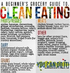 Clean Eating.. Ive been looking for a good grocery list