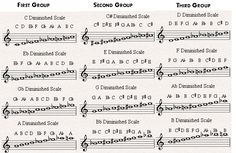 The Diminished Scales - Music Theory Lesson 19