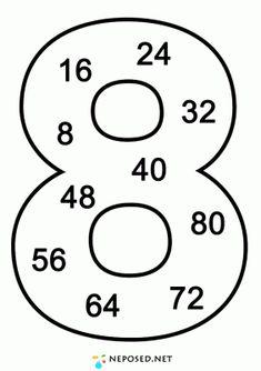 цифры таблица умножения