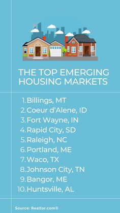 Home buyers are seeking affordability, in turn driving new cities to the top ranks of the hottest housing markets in the second quarter of this year.