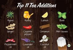 Looking for a way to switch up your daily cup of tea? Check out these top 11 tea additions! (Plus, get tips on how to brew the perfect cup! Scones, Different Types Of Tea, Mushroom Tea, Best Herbal Tea, Perfect Cup Of Tea, Sandwiches, Alice In Wonderland Tea Party, Healthy Drinks, Tea Time