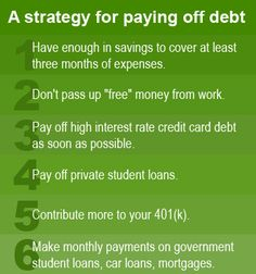 Strategies for paying off debt.