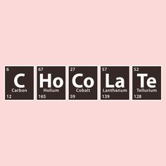 Nothings funnier than the periodic table fourthgradefriends te chocolate spelled with periodic table by wickedcool urtaz Image collections
