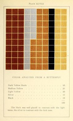 Colour Wheels Charts And Tables Through History Color Wheels Public Domain And Wheels