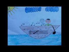 Musicando EAD: CANOANDO NAS NOTINHA DOS ESPAÇOS- ( Leitura das notas) INFANTIL