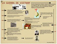 GUERRA DE VIETNAM. II.(Infografías)