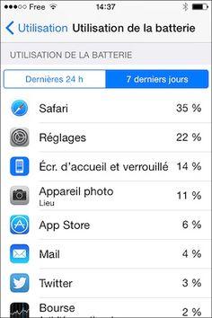 Comment savoir applis qui consomment batterie iphone
