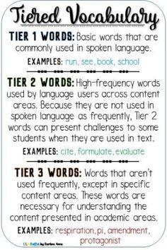 Vocabulary Word Walls, Academic Vocabulary, Vocabulary List, Vocabulary Activities, Listening Activities, Spelling Activities, Vocabulary Building, Vocabulary Practice, Spanish Activities