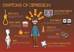 Hypnosis For Depression  An Alternative To Medications