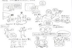 えほんやく - 絵本のような翻訳 | 情報デザイン研究室