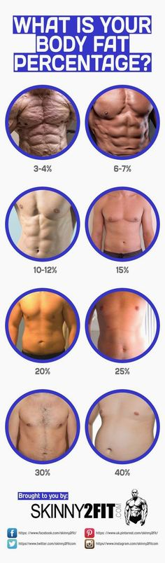 What is your current body fat percentage? What can you do to lower your body fat percentage? What is your current body fat percentage? What can you do to lower your body fat percentage? Fitness Workouts, Fitness Weightloss, Boxe Fitness, Sixpack Training, Fitness Bodybuilding, Bodybuilding Supplements, Workout Bauch, Lose Body Fat, Weight Training