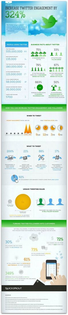 Increase Twitter Engagement Infographic