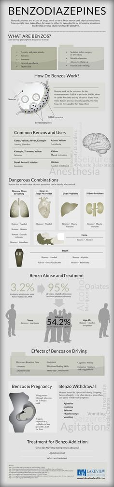 Benzodiazepines: What are Benzos, Effects and Usage?   New Visions Healthcare Blog - www.healthcoverageally.com