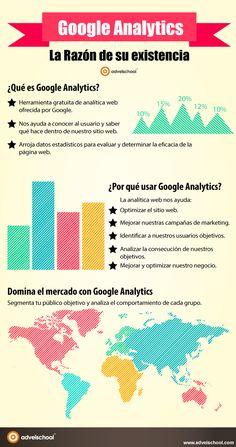 #Google #Analytics: la razón de su existencia #marketing  Ideas Negocios Online para www.masymejor.com