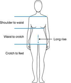 I think this one is me? High waisted + long rise + average to short legs Short Legs Long Torso, Short Waist, High Waist, Fashion Tips For Women, Fashion Advice, Fashion Ideas, Women's Fashion, Petite Body, Petite Style