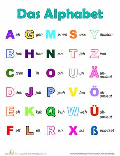 First Grade German Foreign Language Worksheets: German Alphabet Study German, German English, Learn German, Learn French, Spanish English, German Language Learning, Language Study, Learn A New Language, Spanish Language