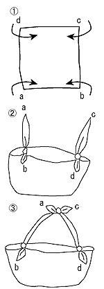 写真:ショルダーバッグの手順