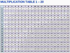 Multiplication Chart 20 To Printable Time Tables Free A Sbook For