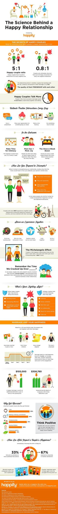 Psychology infographic and charts Psychology : The Actual Science Behind a Happy Relationship. Infographic Description Psychology : The Actual Science Happy Marriage, Marriage Advice, Love And Marriage, Successful Marriage, New Quotes, Happy Quotes, Love Quotes, Simple Quotes, Funny Quotes