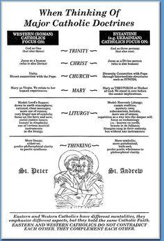 Byzantine Catholicism vs. Latin Catholicism? - Catholic Answers Forums
