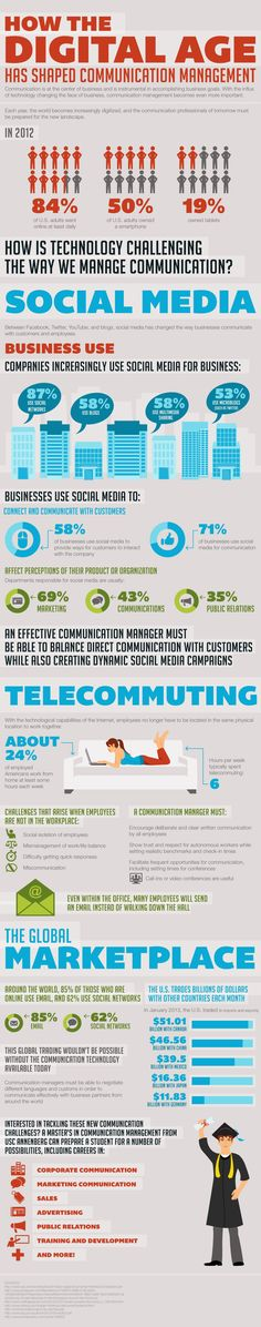 How the #Digital Age has Shaped #Communication Management #infographic