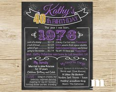 50th Birthday Chalkboard Poster, 40th Birthday Chalkboard Poster, Adult Stats Board, Purple Gold Sparkle, 1976 Fun Facts, Born in 1976, 40 Years Old Gift, Turning 40 Chalk Board, PRINTABLE by MulliganDesign on Etsy