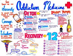 Addiction Medicine and the Road to Recovery - inspired by a week at an intensive. Addiction Medicine and the Road to Recovery - inspired by a week at an intensive outpatient rehab Nursing School Notes, Medical School, Pharmacy School, Nursing Schools, Medicine Notes, Emergency Medicine, Internal Medicine, Psych Nurse, Hospice Nurse