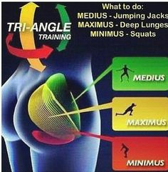 Booty work out... which muscles to workout for a nice big booty, thank me later for this my lovely pintrestes