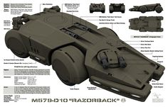 "The M579 ""Razorback"" is a new Armored Reconnaissance Vehicle. I'm confused about the ECM-Ballista rail cannon turret & the ECM-ballista rail cannons themselves. Do the Rail Cannon rotate? They defiantly look fixed. What dose the turret do?"