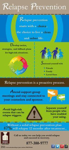 Relapse Prevention: http://www.drugrehabfl.net/wp-content/uploads/2014/02/relapse-prevention-infographic.jpg #addiction #relapseprevention #rehab