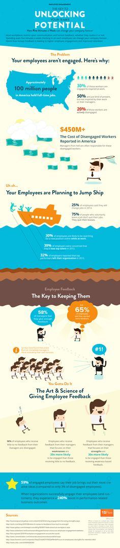 Employee Engagement: The Key to Unlocking Your Team's Potential