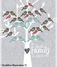 family tree custom family tree wall art mother's day by Freshline art design landspacing to plant Family Tree Quilt, Family Tree Poster, Family Tree Art, Family Tree Gifts, Family Tree Images, Diy Family Tree Project, Free Family Tree Template, Printable Family Tree, Family Tree Designs