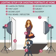 Home photography studio guide for people who don't want to leave their houses but take high quality product photos. Find out how to set a home photography studio kit on budget. Studio Lighting Setups, Photography Lighting Setup, Photography Backdrops, Light Photography, Digital Photography, Photography Studios, In Home Studio Photography, Photo Backdrops, Photography Reflector